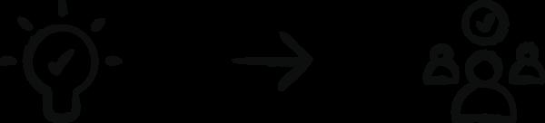 Von der Idee zu den Kunden, Darstellung mit Icons, RichProjects